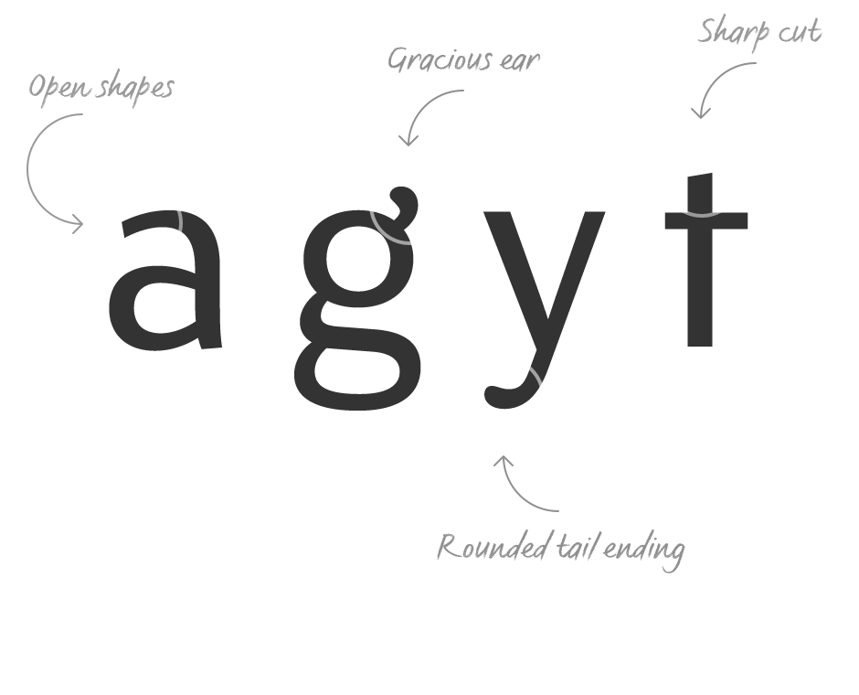Mechanical type